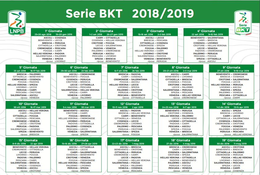 Calendario Risultati E Classifica Serie B Voti Fanta